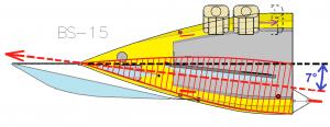 Brainstorm Sailing BS-15 Segelplan mit Wasserlinie