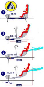 Brainstorm Sailing BS-15 Varianten