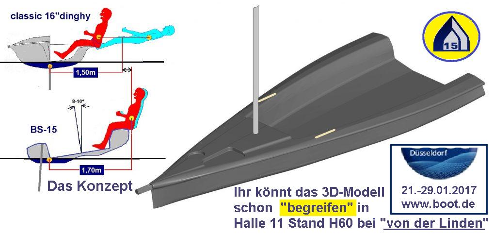 Brainstorm Sailing BS-15 Übersicht Bootsmesse